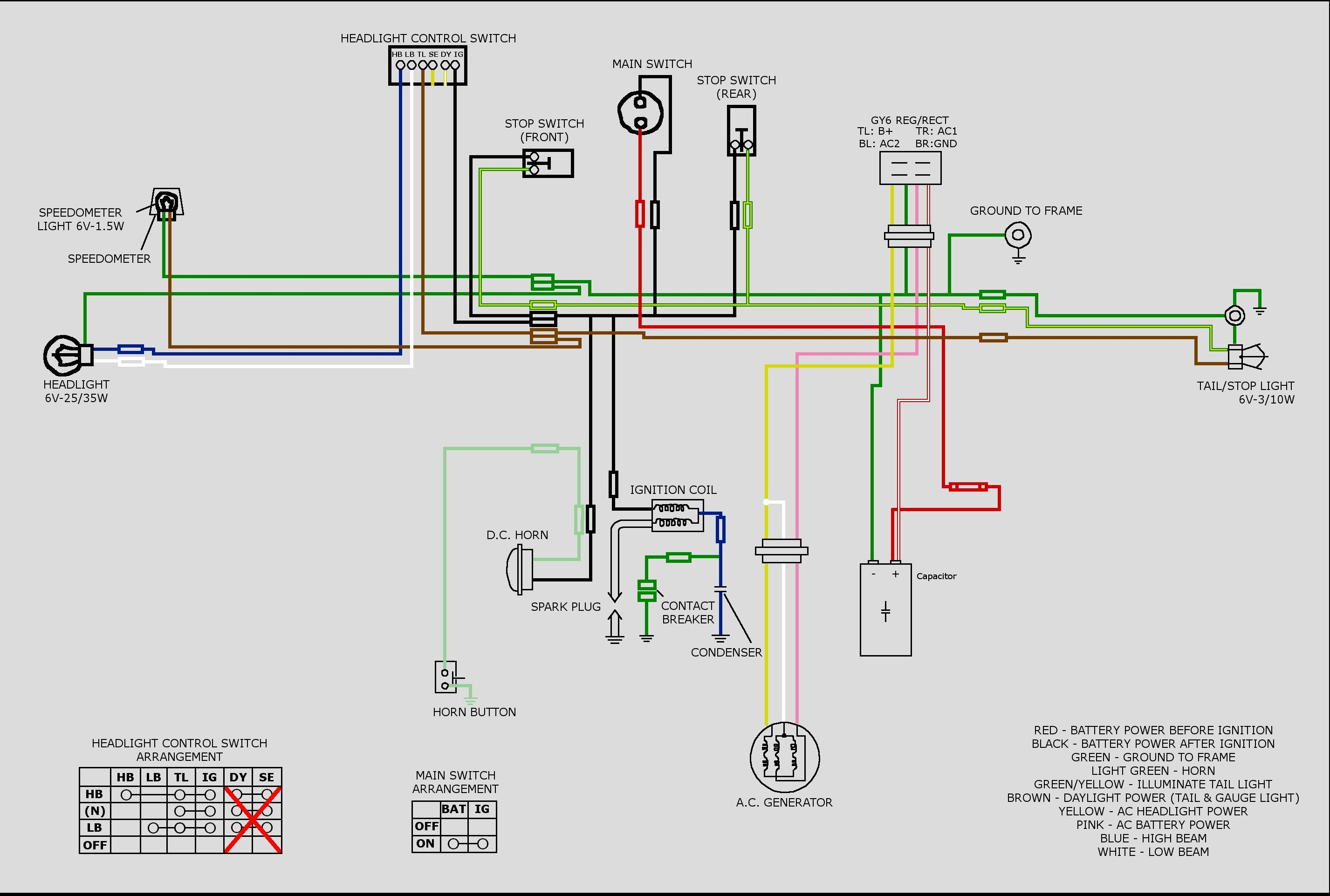 Tao 50cc Scooter Wiring Diagram - Wiring Diagrams  Cc Moped Wiring Diagram on