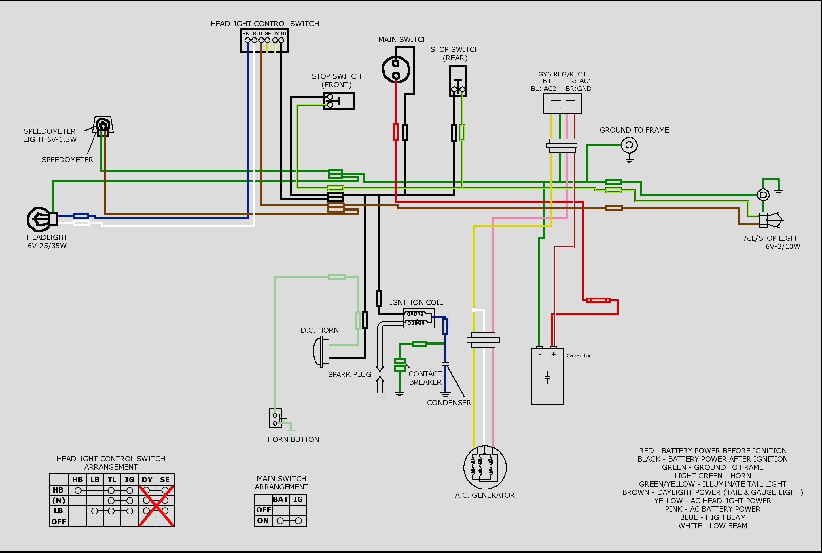 Wiring Diagram For Tao Tao 150cc - Wiring Diagrams Dash