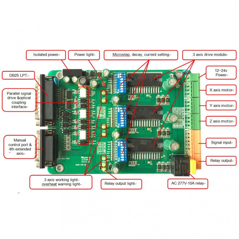tb6560 stepper wiring diagram basic wiring diagram u2022 rh rnetcomputer co TB6560 Wiring-Diagram Parallel CNC Router Wiring-Diagram