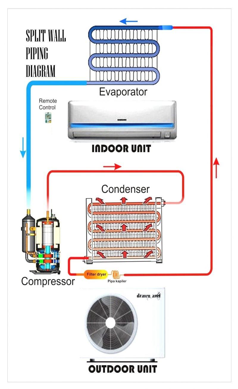 Tecumseh Compressor Wiring Diagram Elegant | Wiring Diagram Image