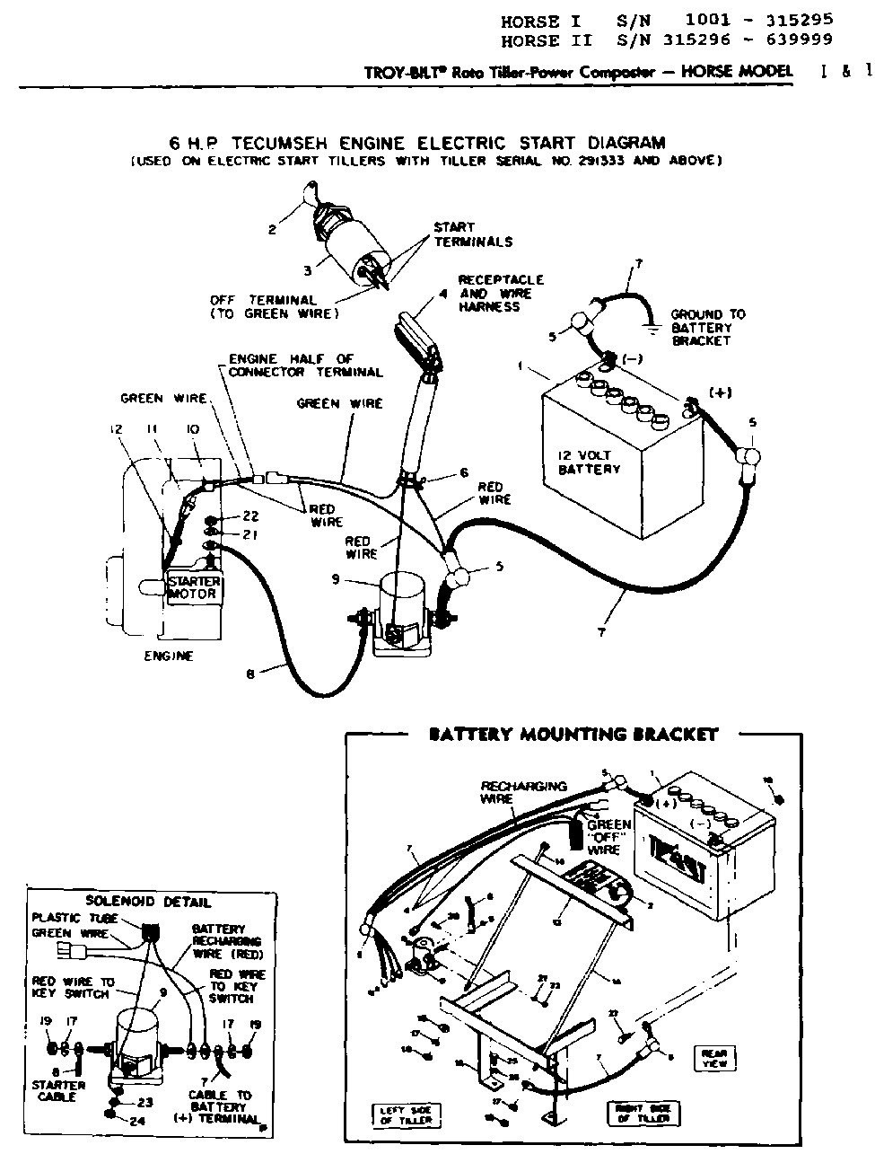 tecumseh ignition coil diagram electrical work wiring diagram u2022 rh wiringdiagramshop today 1992 Yamaha G9 Wiring Schematic Magneto Wiring Schematic Wu Pin