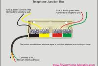 Telephone Junction Box Wiring Diagram New Krone Wiring Diagram Australia New Awesome Telephone socket Wiring
