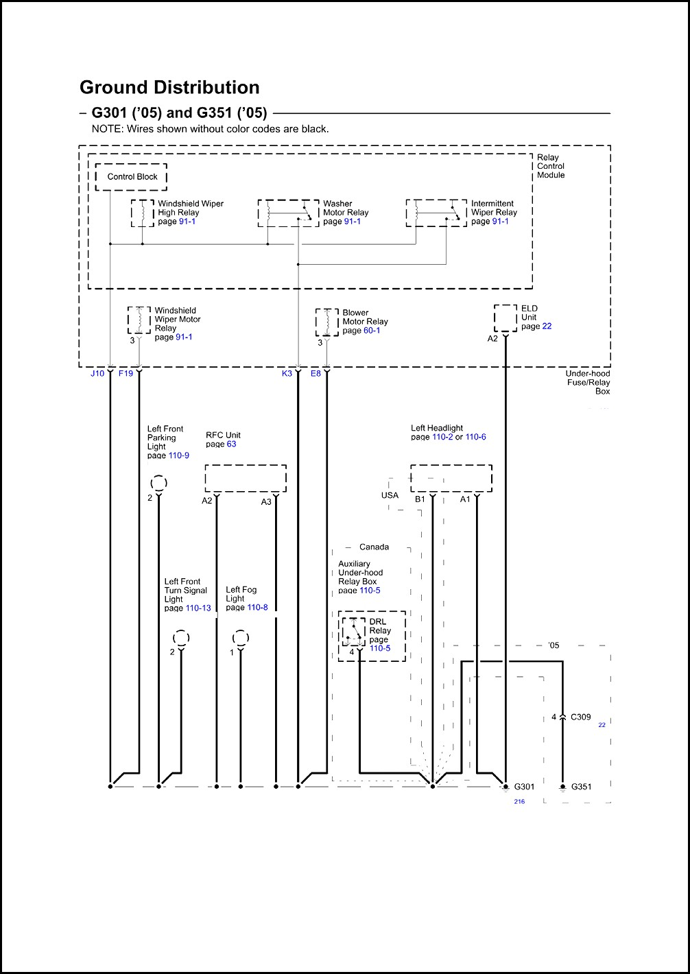 Telephone Punch Down Block Wiring Diagram Beautiful 66 Block Wiring Source  · 110 block rj45 wiring diagram wiring diagram u2022 rh 144 202 50 143 66  Block ...