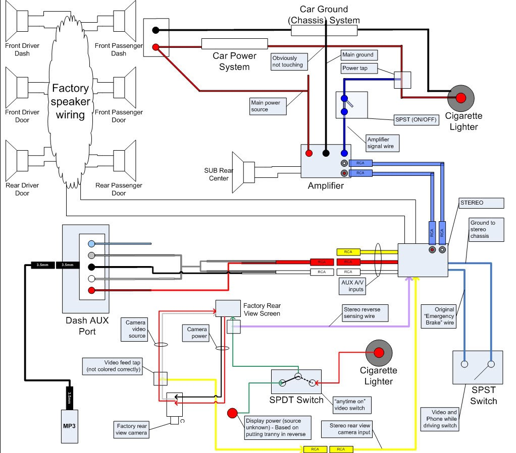 Toyota 86120 52530 Wiring Diagram Trusted Diagrams 0c020 Radio Of Usb Back