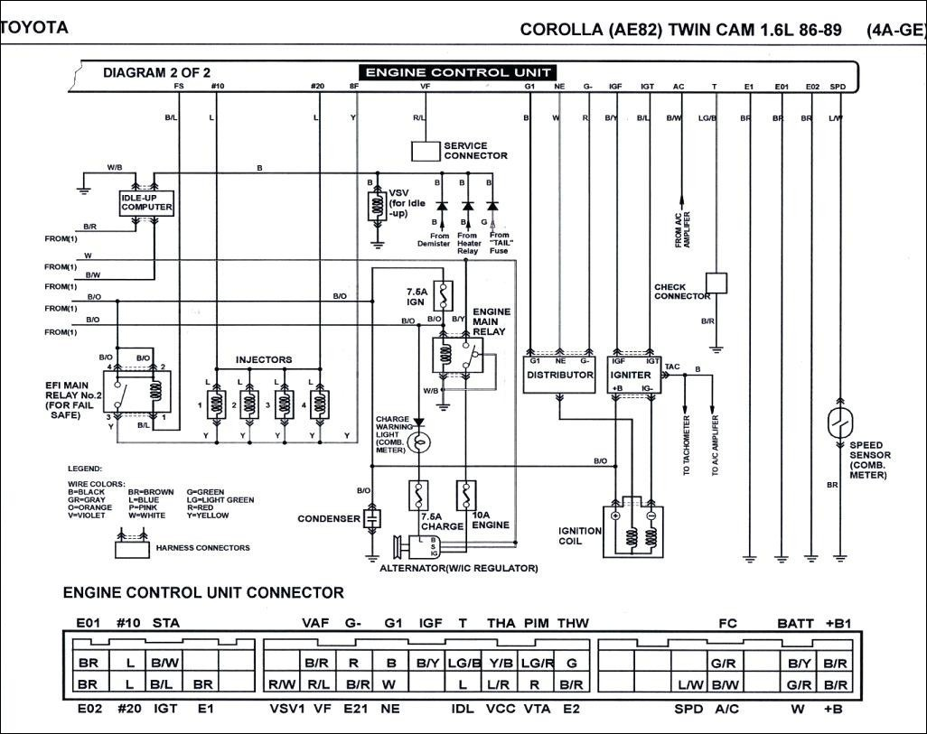 toyota altis wiring diagram explained wiring diagrams rh sbsun co
