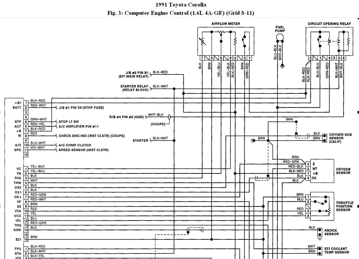 Wiring Harness Of Maine : Toyota afe engine wiring diagram diy enthusiasts diagrams