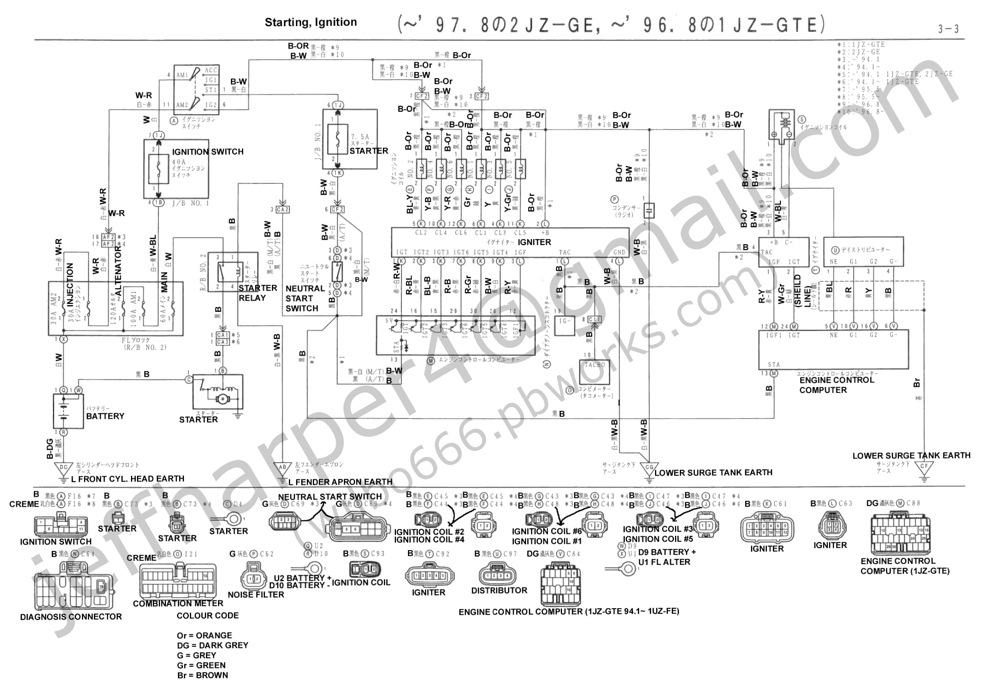Toyota Igniter Wiring Diagram Trusted Diagrams Ignition Coil Image