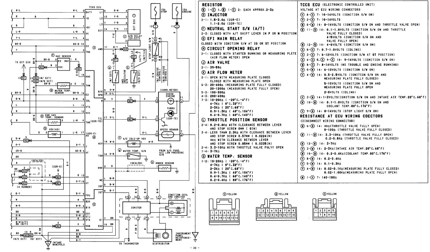 1997 toyota 4runner wiring diagram diy wiring diagrams u2022 rh dancesalsa  co 2000 Toyota Wiring Harness