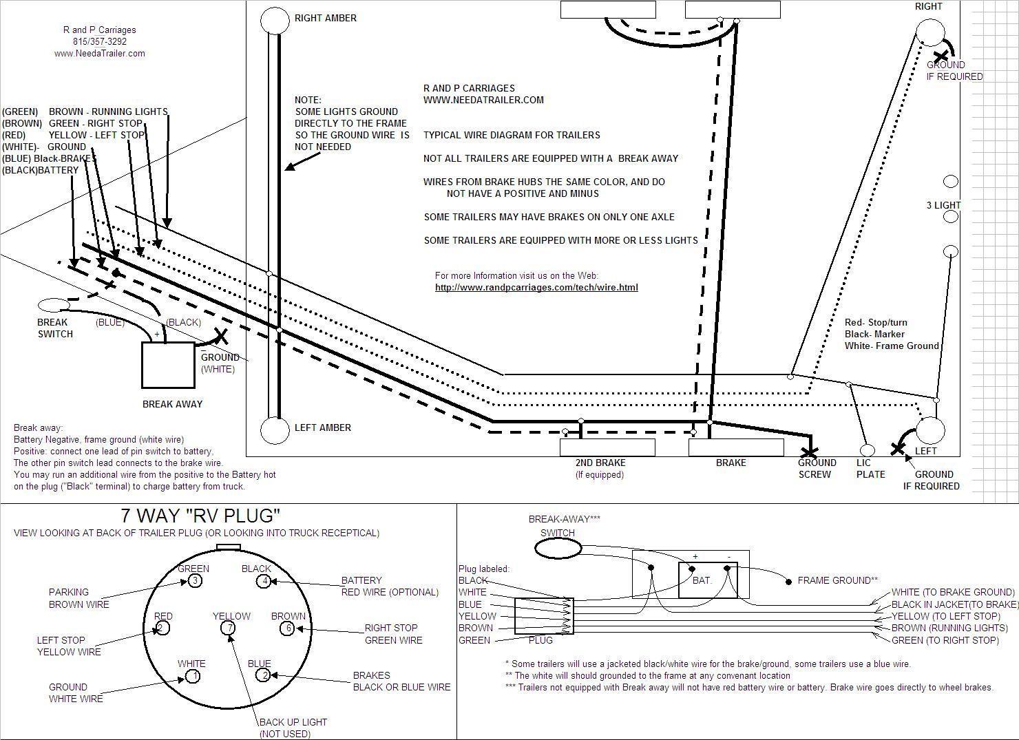 Trailer Brakes Wiring Diagram Electric For 7 Way Jpg 2
