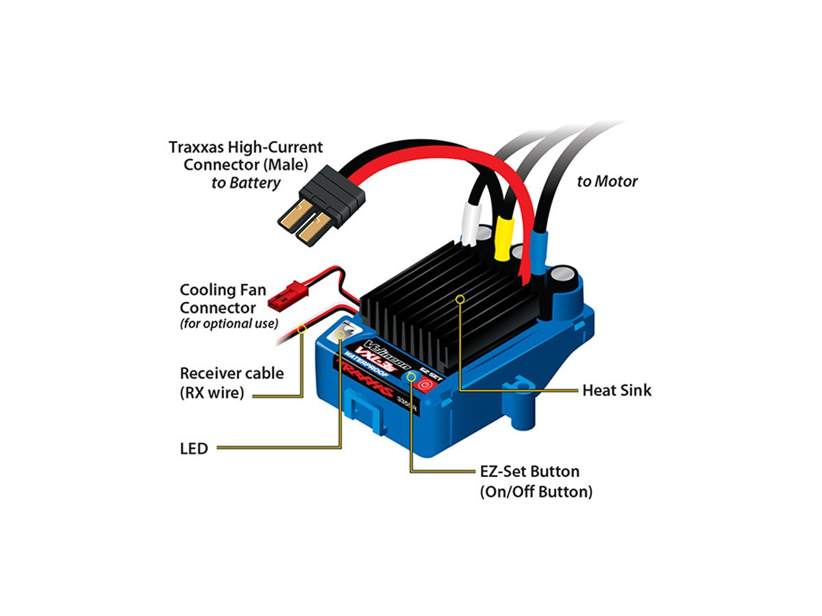 Brushless Esc Wiring Diagram Explained Diagrams Dc Schematics