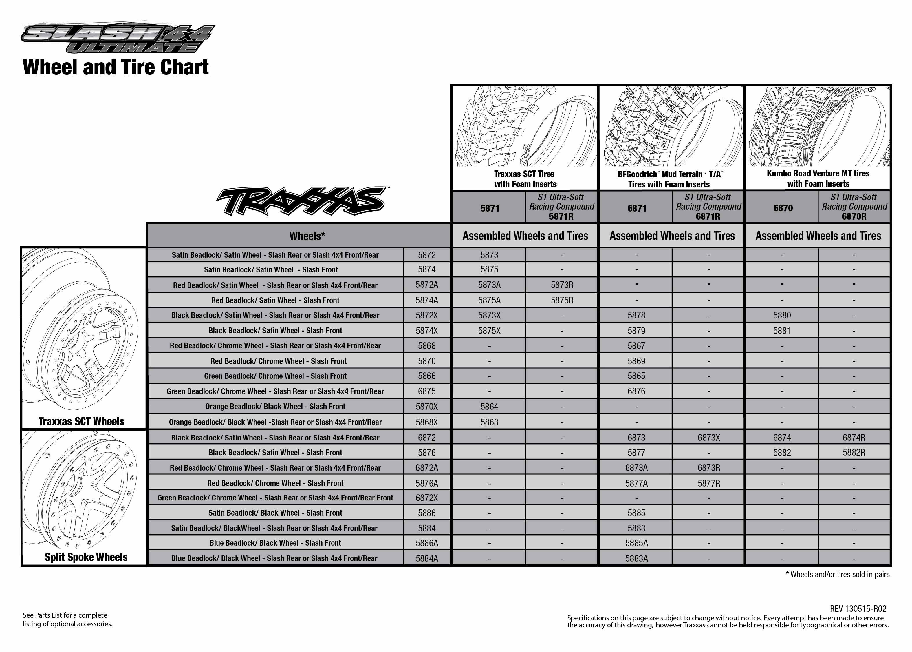 Gallery of Awesome Traxxas Tqi Receiver Wiring Diagram
