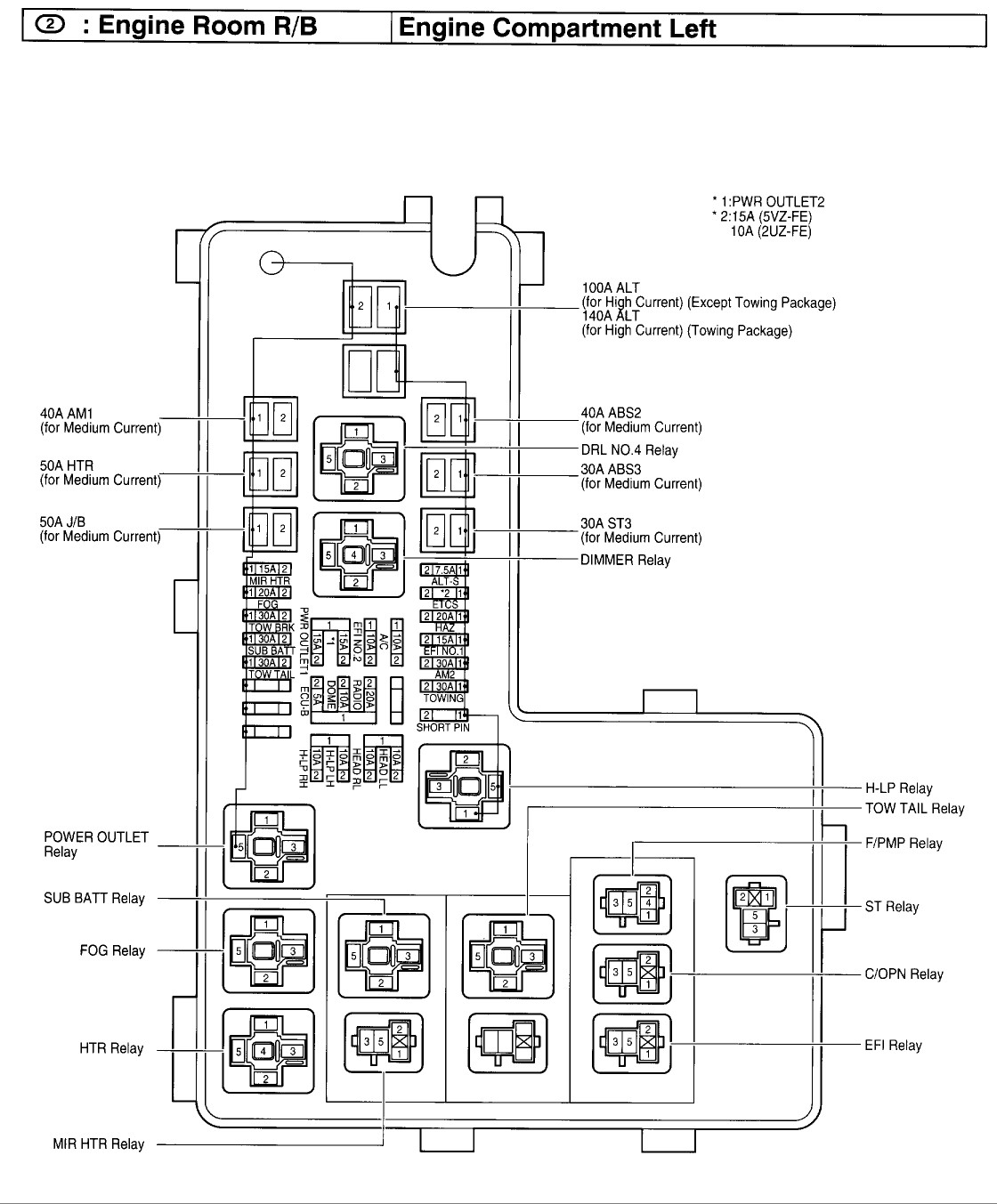 2010 tundra radio fuses wiring diagram for light switch u2022 rh drnatnews com 2002 toyota tundra trailer wiring diagram 2002 tundra radio wiring diagram