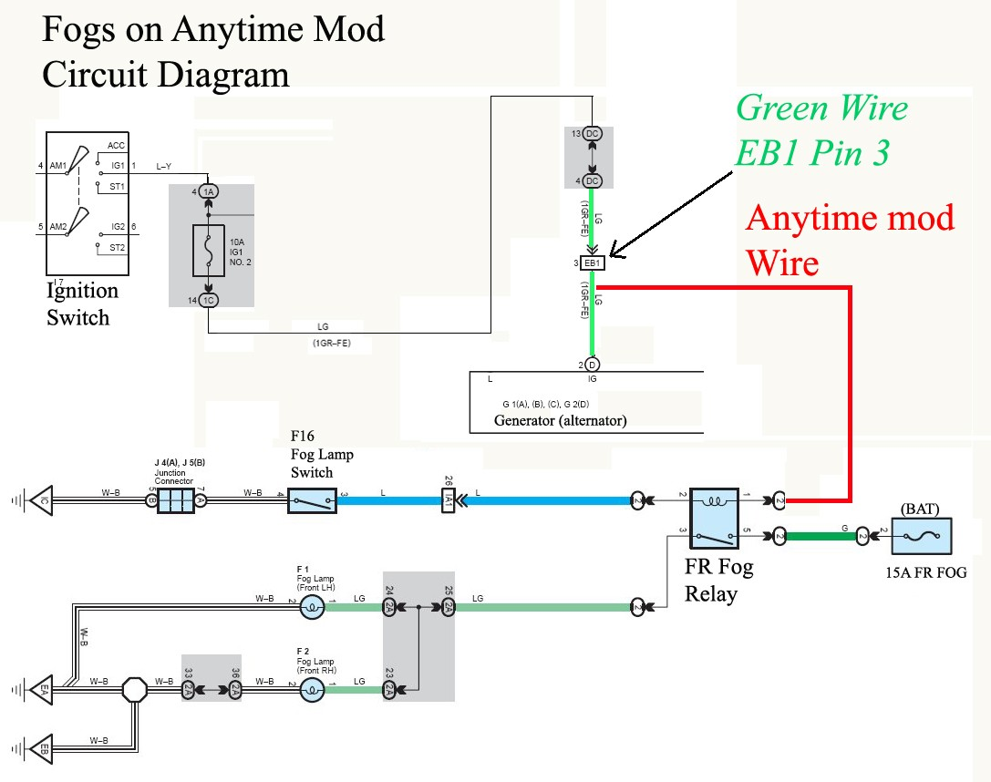 saab wiring diagrams trusted  u2022 wiring diagram for free