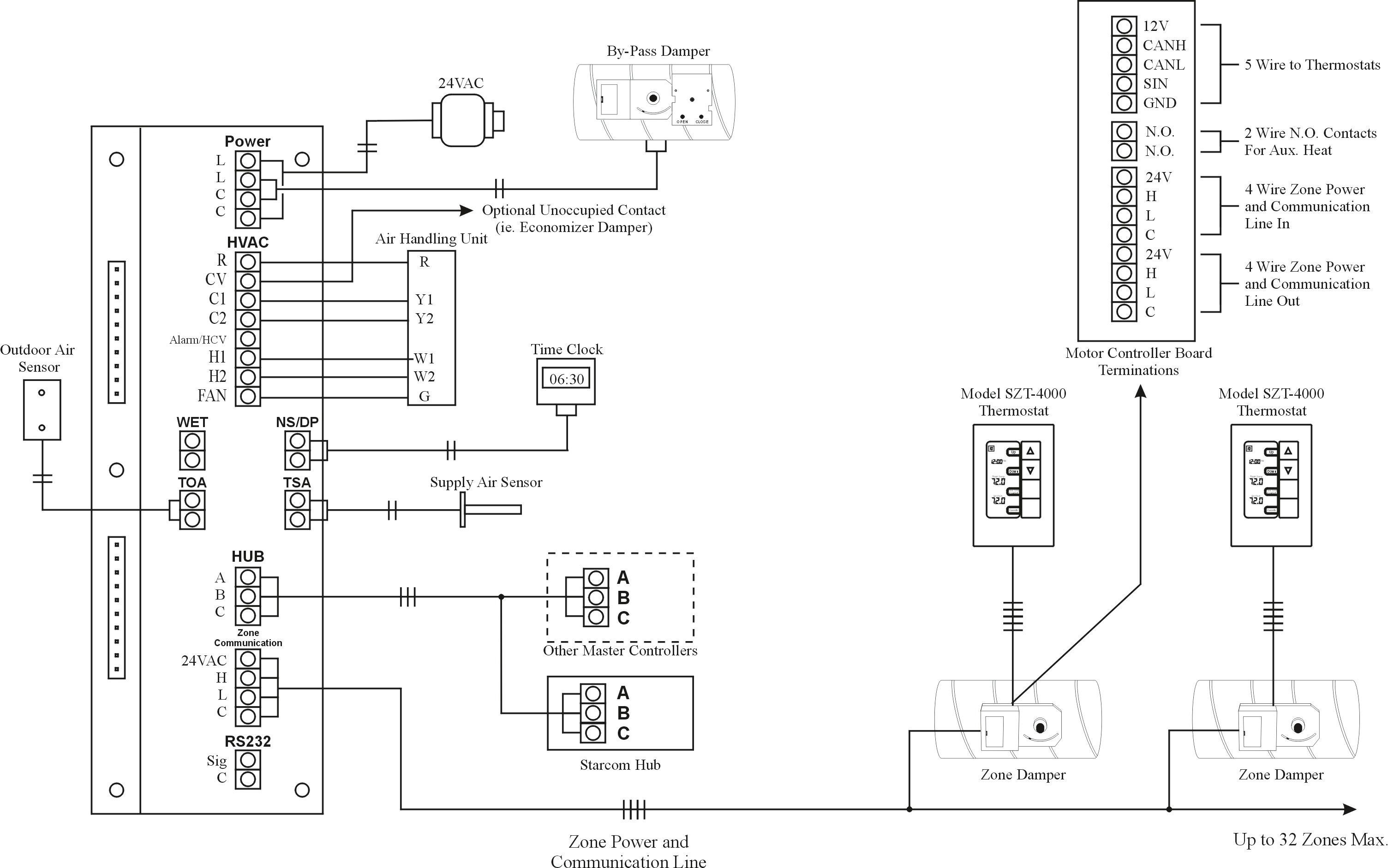 Heating And Cooling Thermostat Wiring Diagram Luxury Wire Adorable Goodman Furnace