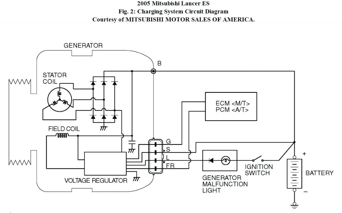 Wiring Diagram 71 Chevelle