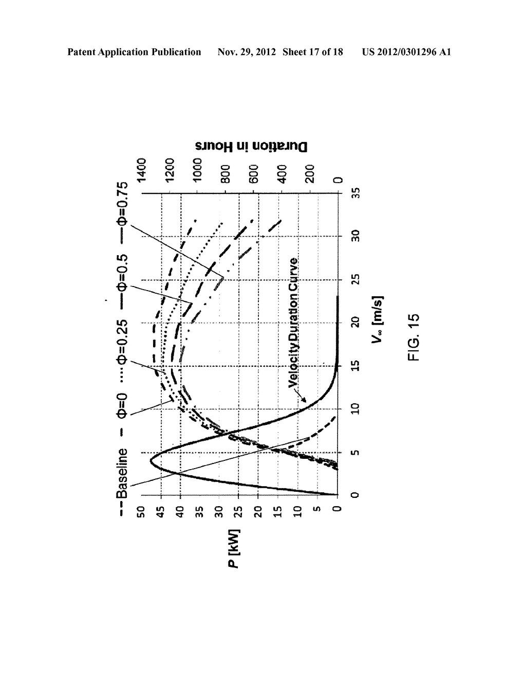 wind turbine circuit diagram