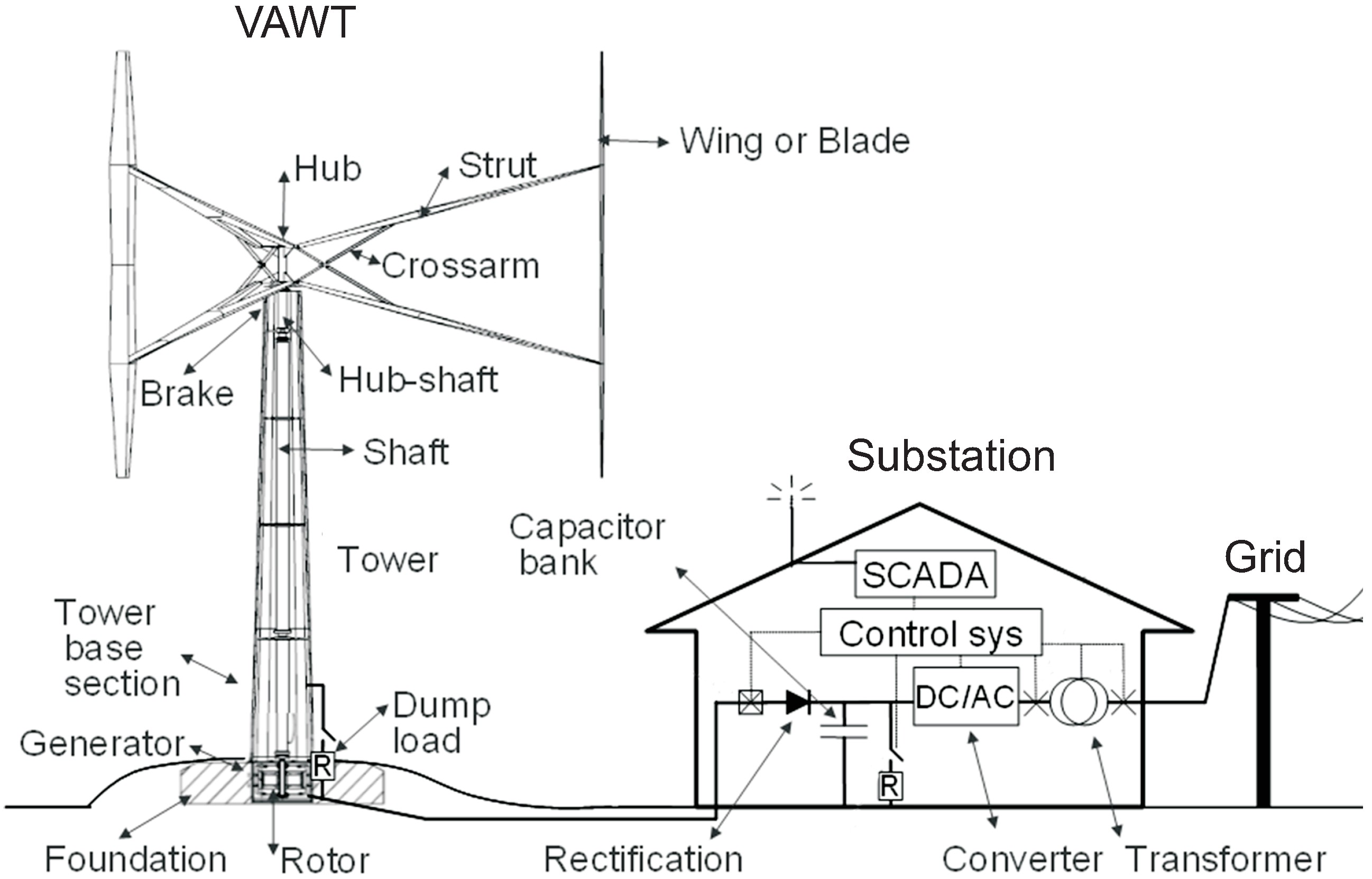 home wind turbine wiring diagram