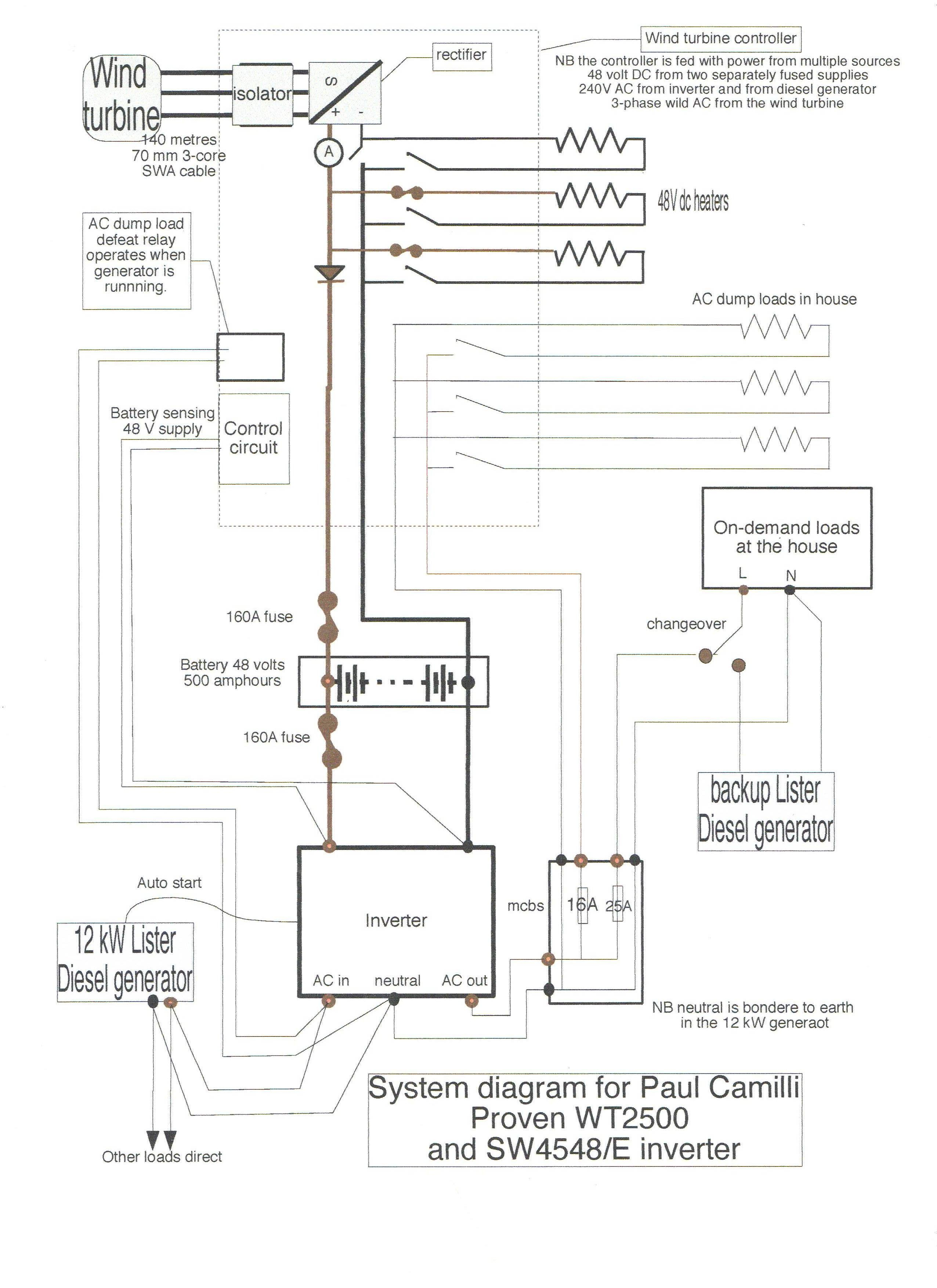 Generator Rectifier Wiring Diagram Cathodic Protection Gy6 Suzuki Phase Ac Diagramadvice For Wind Turbine And Solar On