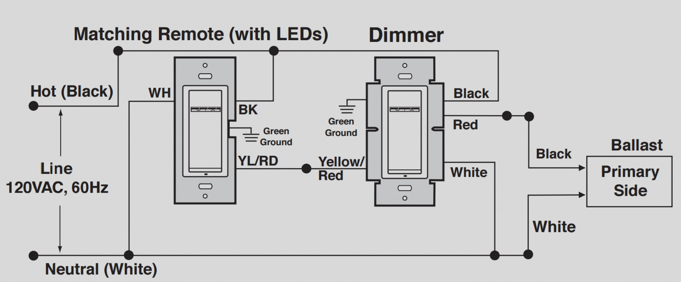 Full Size of Wiring Diagram Four Way Switch Wiring Diagram Inspirational Wonderful Wiring Diagram For