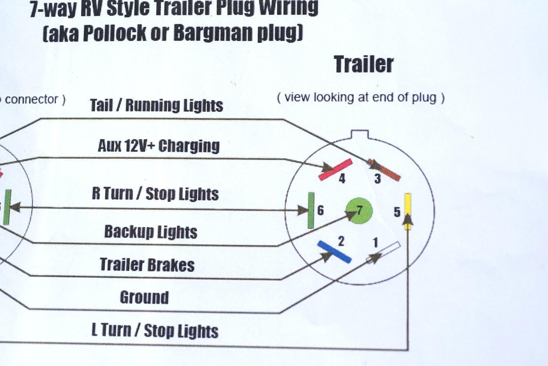 Wiring Diagram Trailer Plug 7 Save 7 Prong Trailer Wiring Diagram originalstylophone