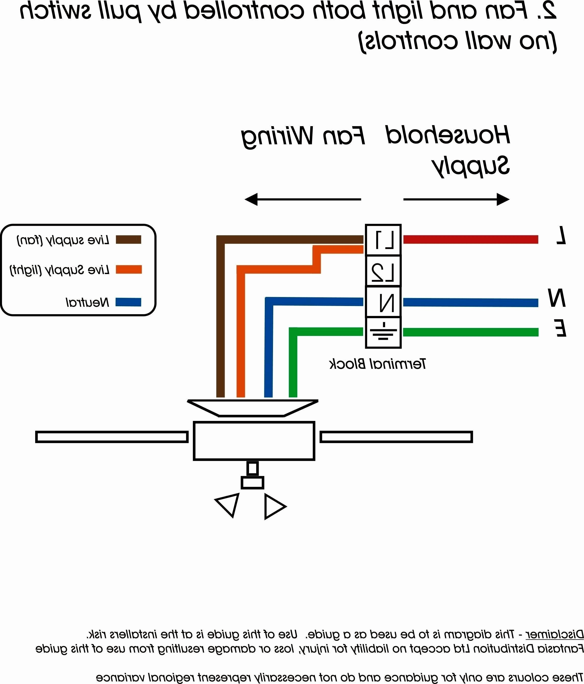 Ethernet Wiring Diagram T568a Refrence Ethernet Cable Wiring Diagram Ethernet Cable Wiring Diagram