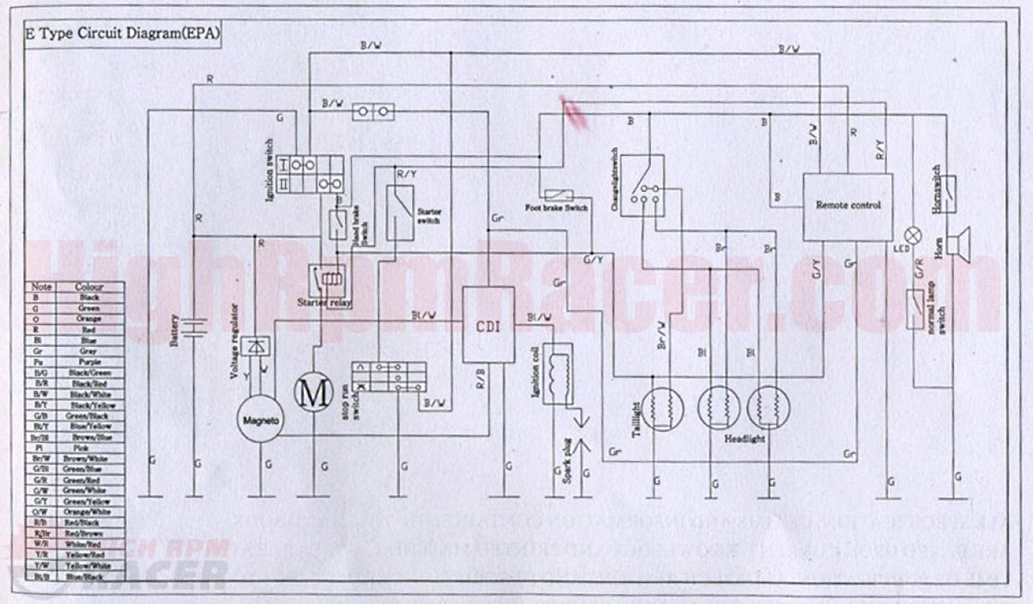 coolster chinese atv wiring diagram coolster 150 atv wiring wire rh  ingredican co