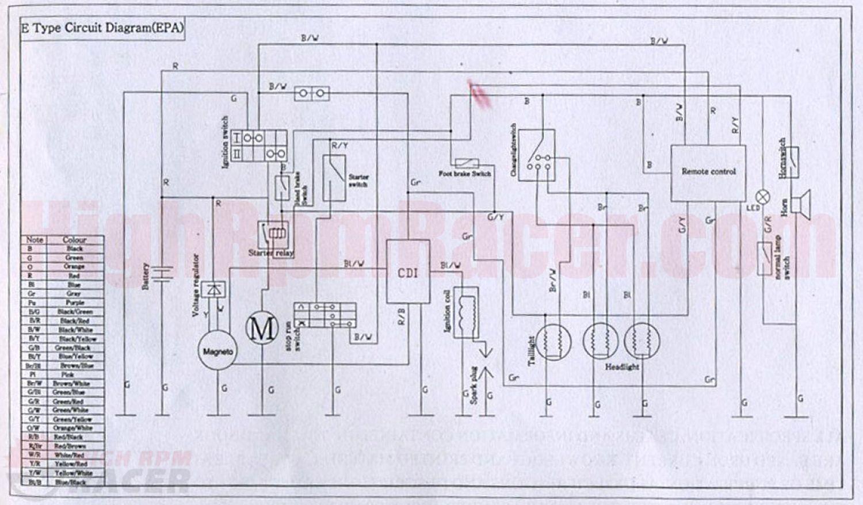 wiring diagram for chinese 110 atv awesome 125cc atv carburetor parts diagram coolster 125 atv wiring diagram of wiring diagram for chinese 110 atv coolster mountopz 125cc atv parts nemetas aufgegabelt info