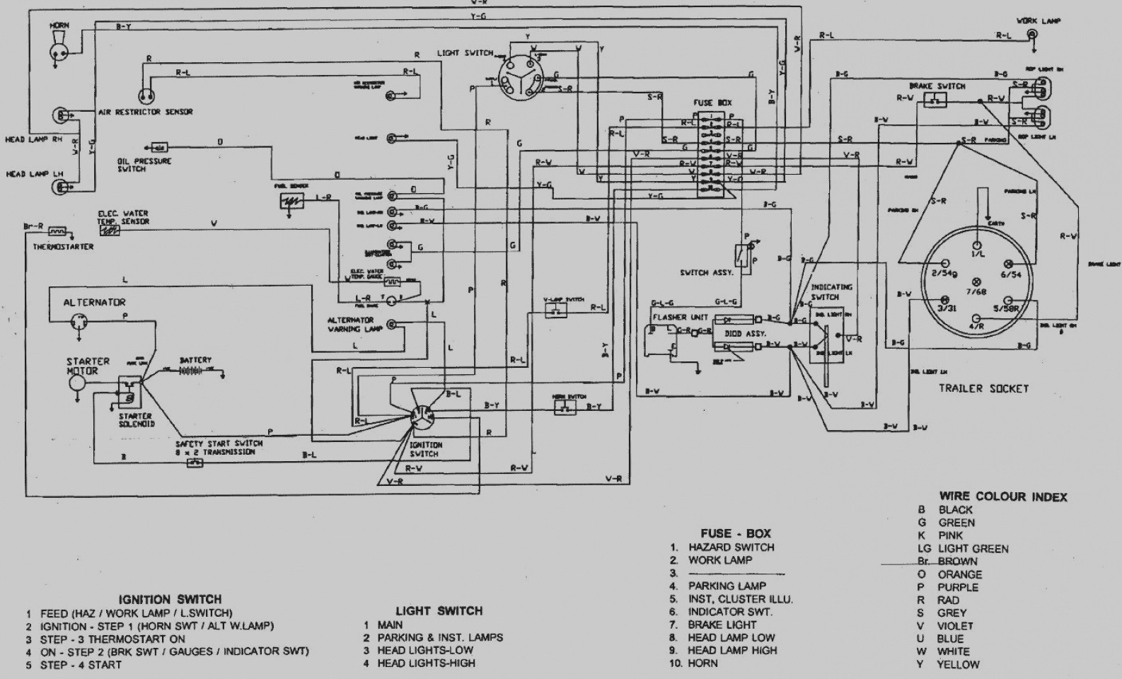 John Deere Lx255 Electrical Schematic Wiring Diagrams Lawn Tractor Diagram L120 U2022 Lx266 Manual