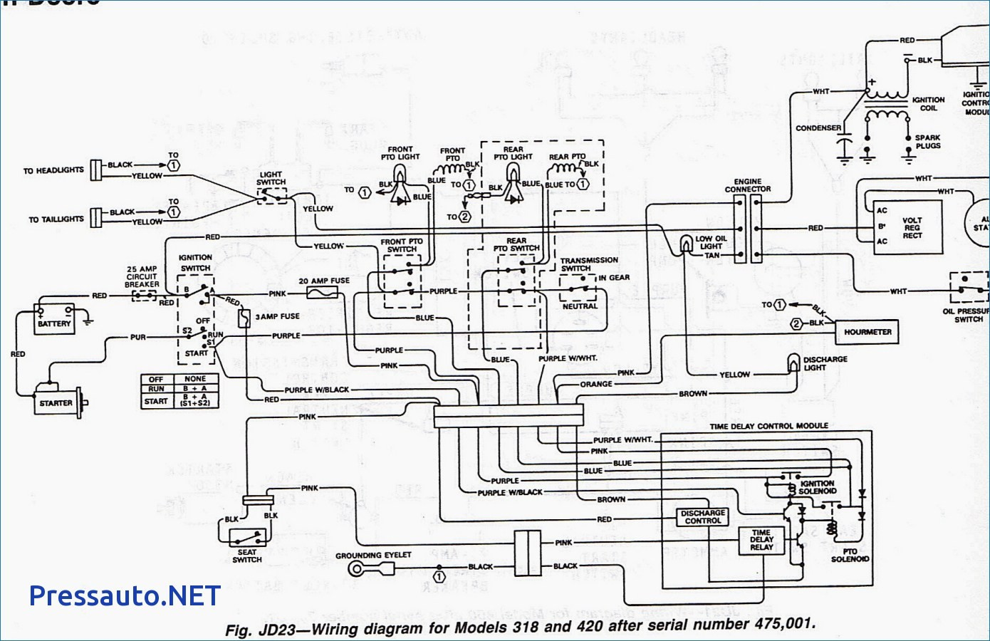 John Deere 855 Pto Wiring Diagram Library. Wiring Diagram For John Deere L120 Lawn Tractor Stx38 Pto Switch. John Deere. John Deere 430 Pto Clutch Wiring Diagram At Scoala.co