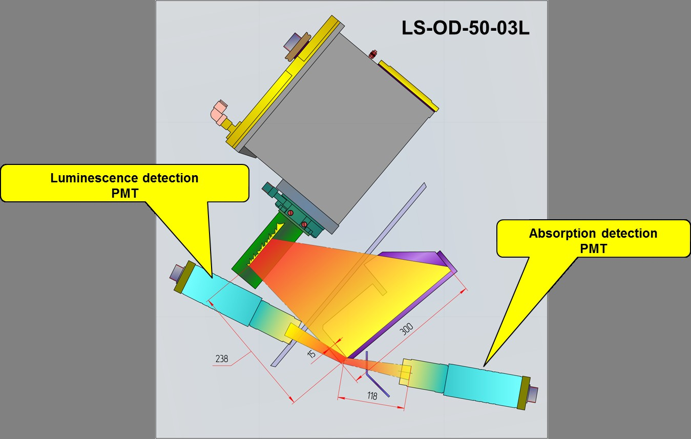 Impulelo Technologies LS OD 50 03L