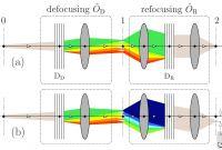 X Ray Machine Diagram Luxury X Ray Echo Spectroscopy