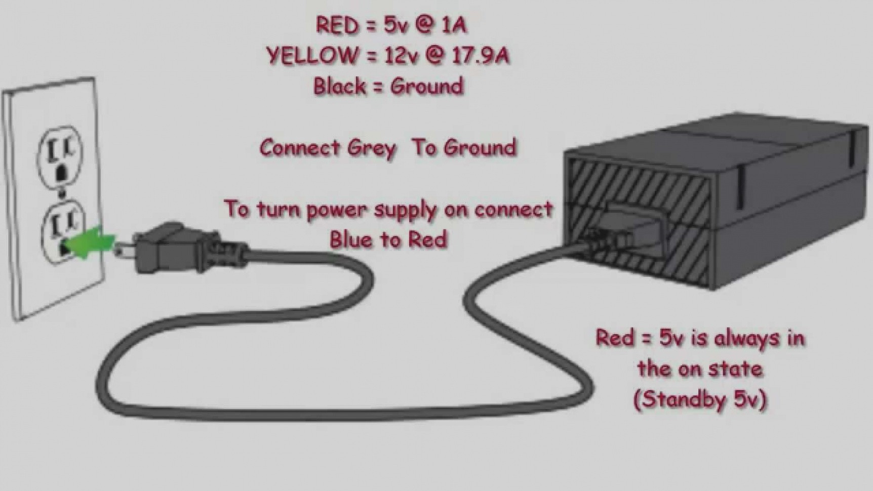 Collection Xbox 360 Slim Power Supply Wiring Diagram Katherinemarie