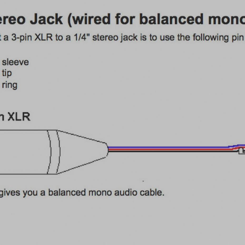 19 Gallery Xlr Connector Wiring Diagram To With Rca And Trs 1 Jpg Balanced