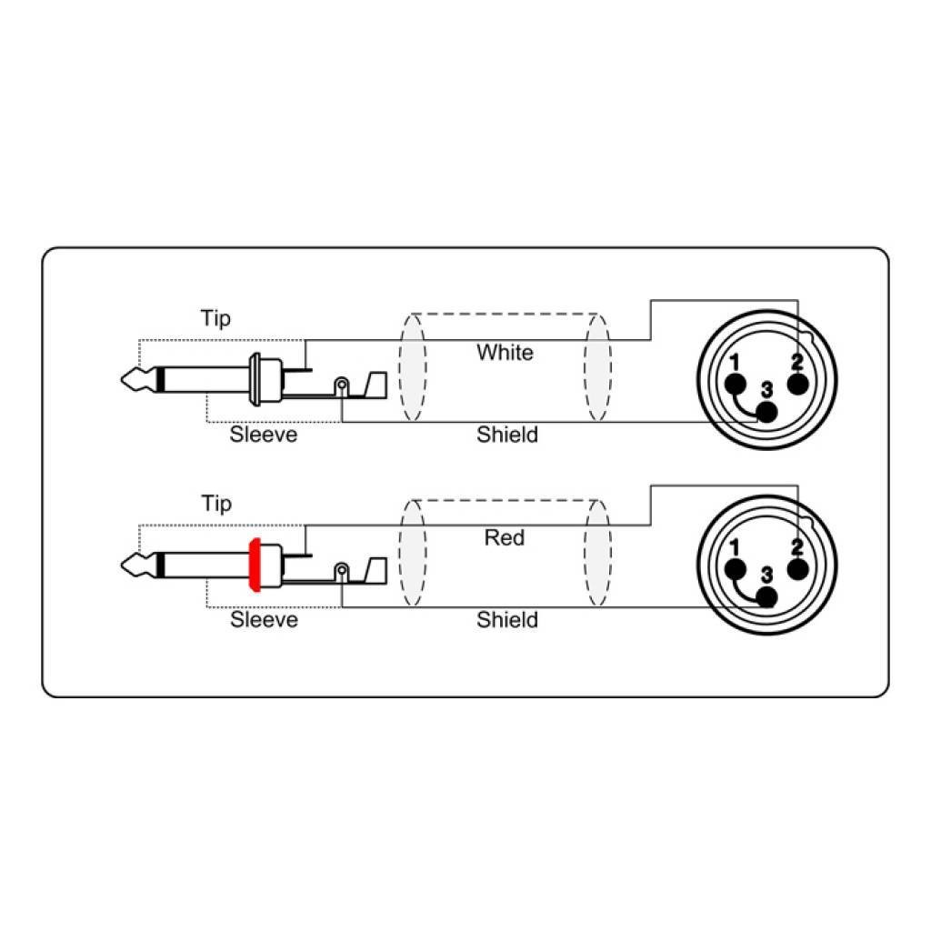Wiring Diagram Xlr To Mono Jack Electrical Diagrams 1 4 Image Connectors Free