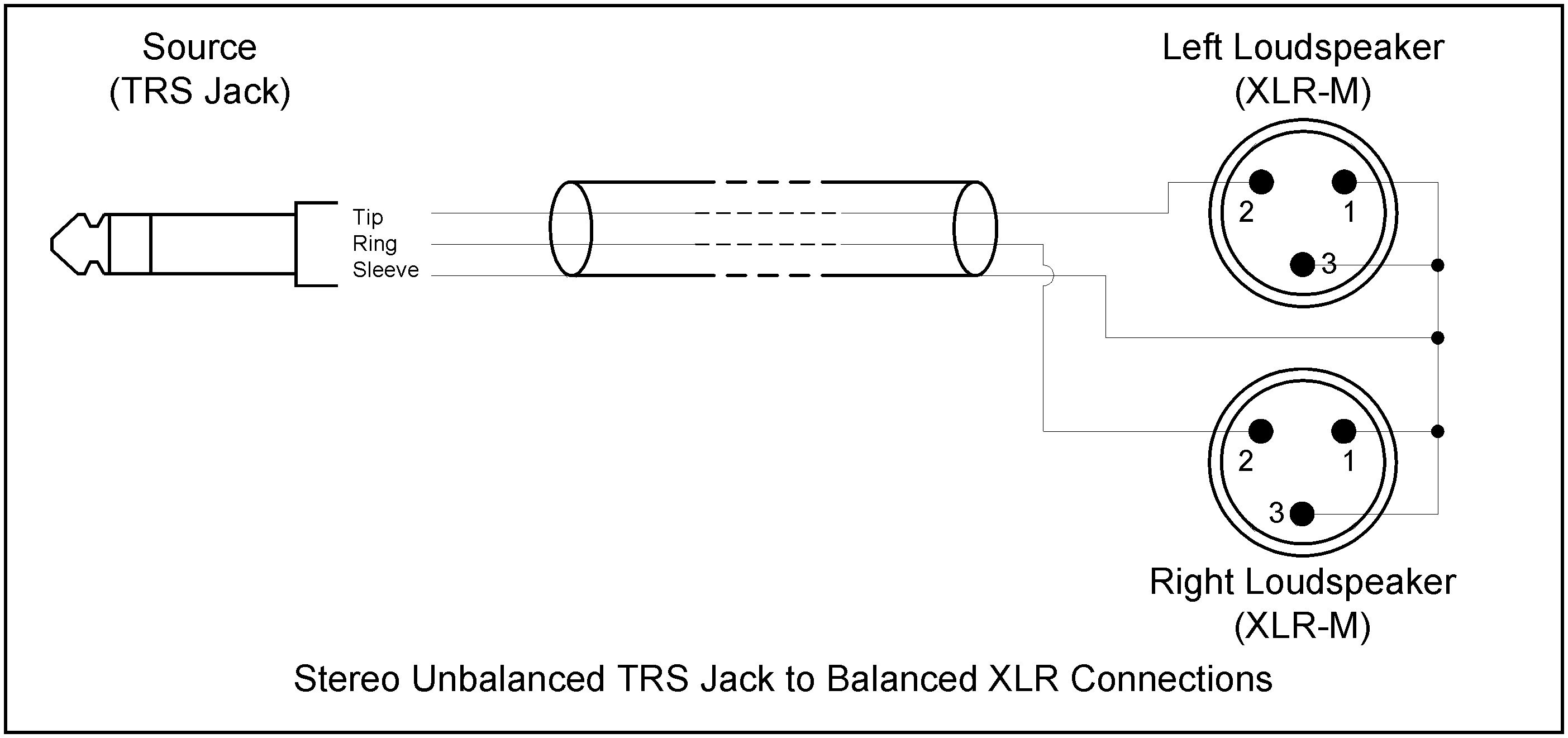 Xlr To Stereo Jack Wiring Diagram