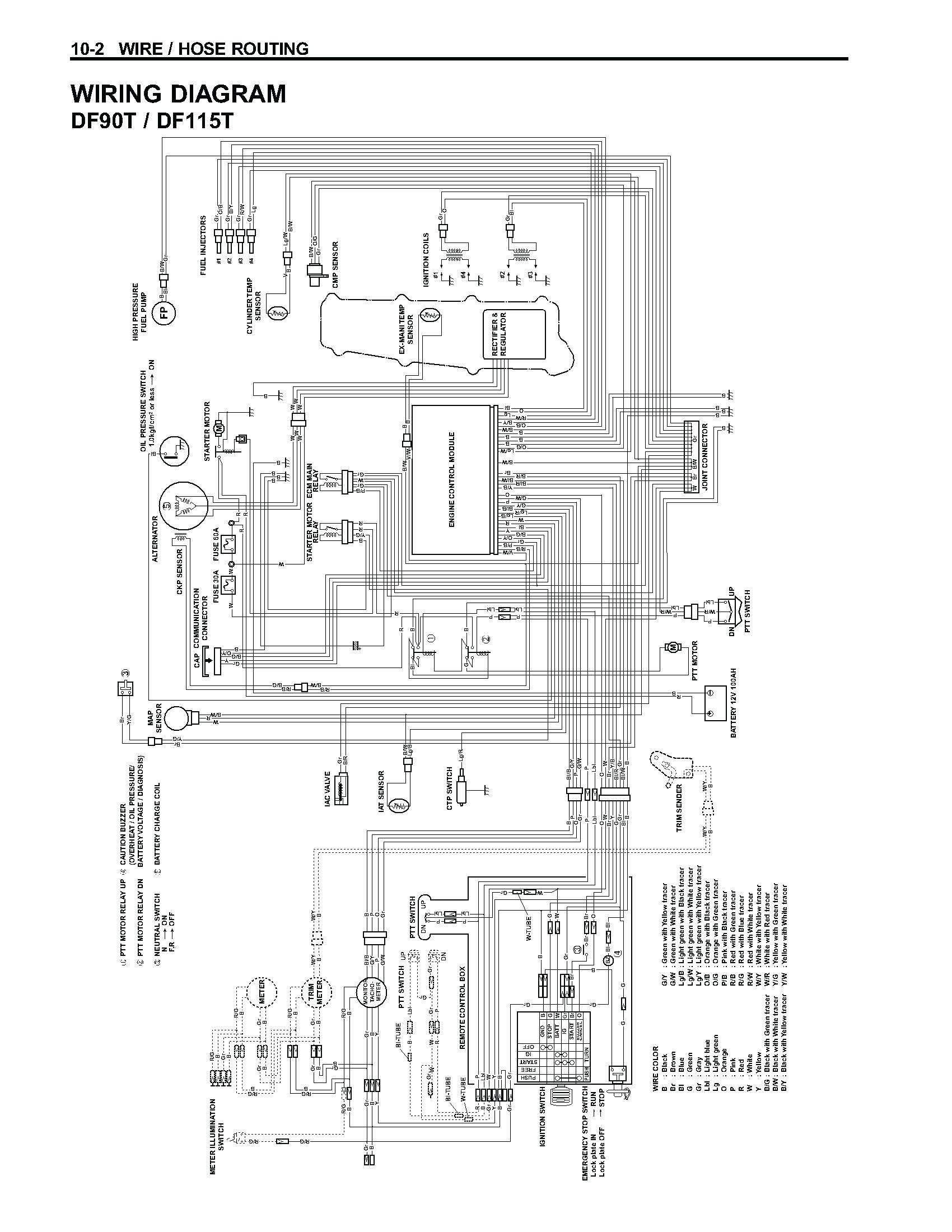 Yamaha 703 Remote Control Wiring Diagram New chunyan