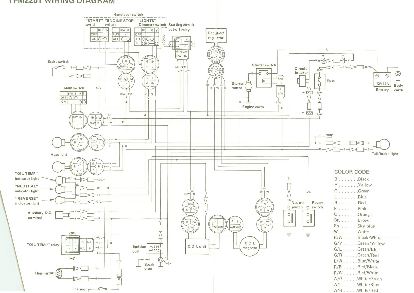 Big Bear 350 Wiring Diagram Wiring Diagram