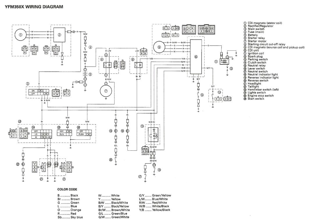 Diagram Of 1984 Trimoto 225dx Ytm225dxl Yamaha Atv Carburetor