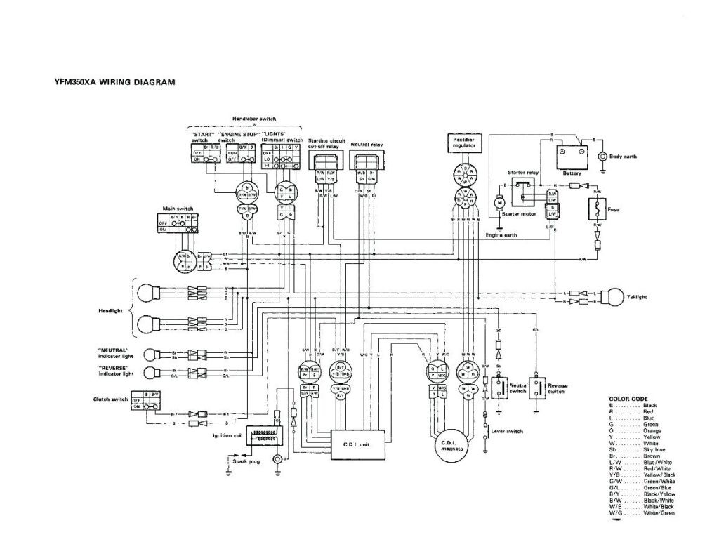 1999 yamaha kodiak wiring diagram smart wiring diagrams u2022 rh emgsolutions co