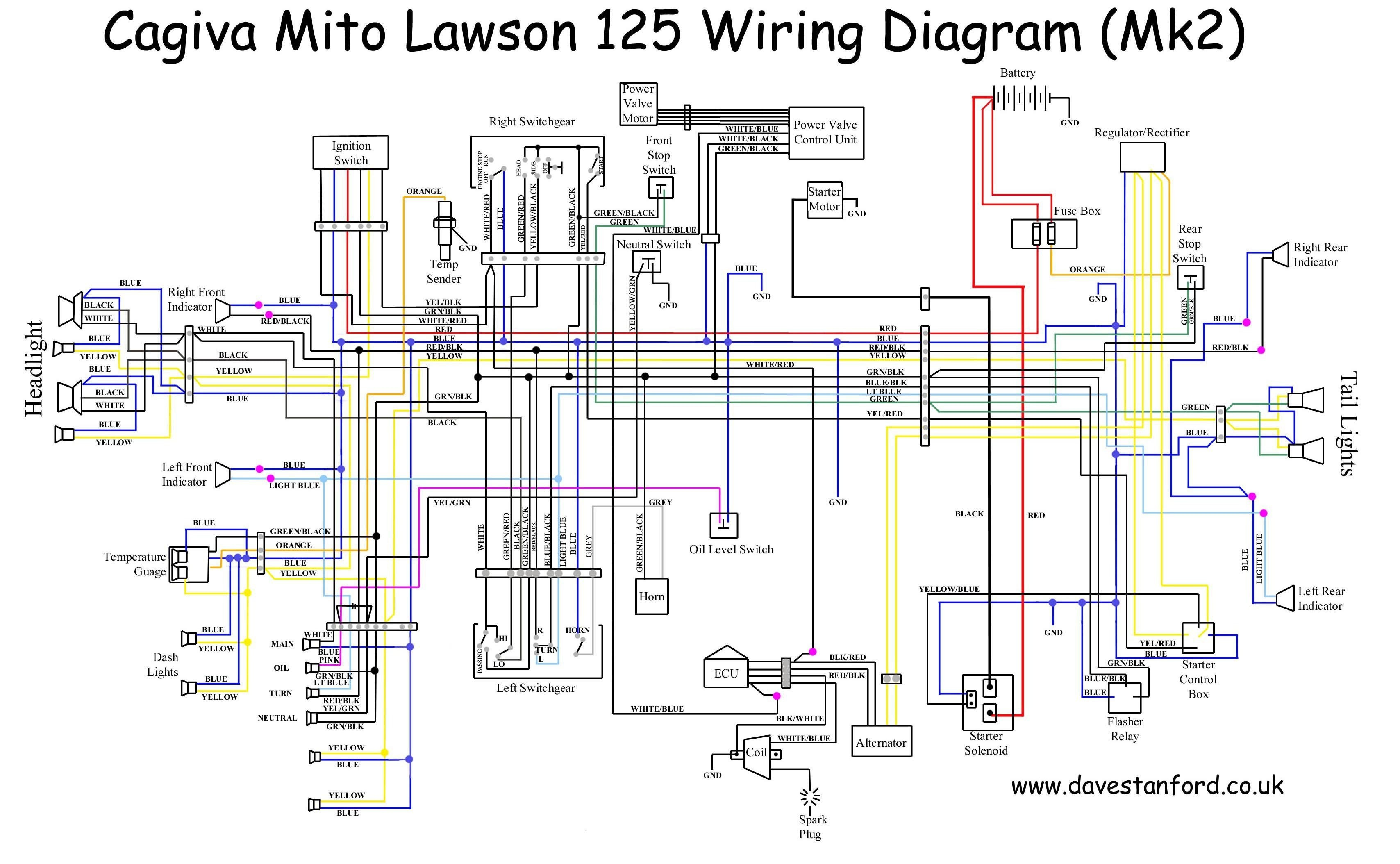 Rj45 Wiring Block Diagram - Schematics Wiring Diagrams •