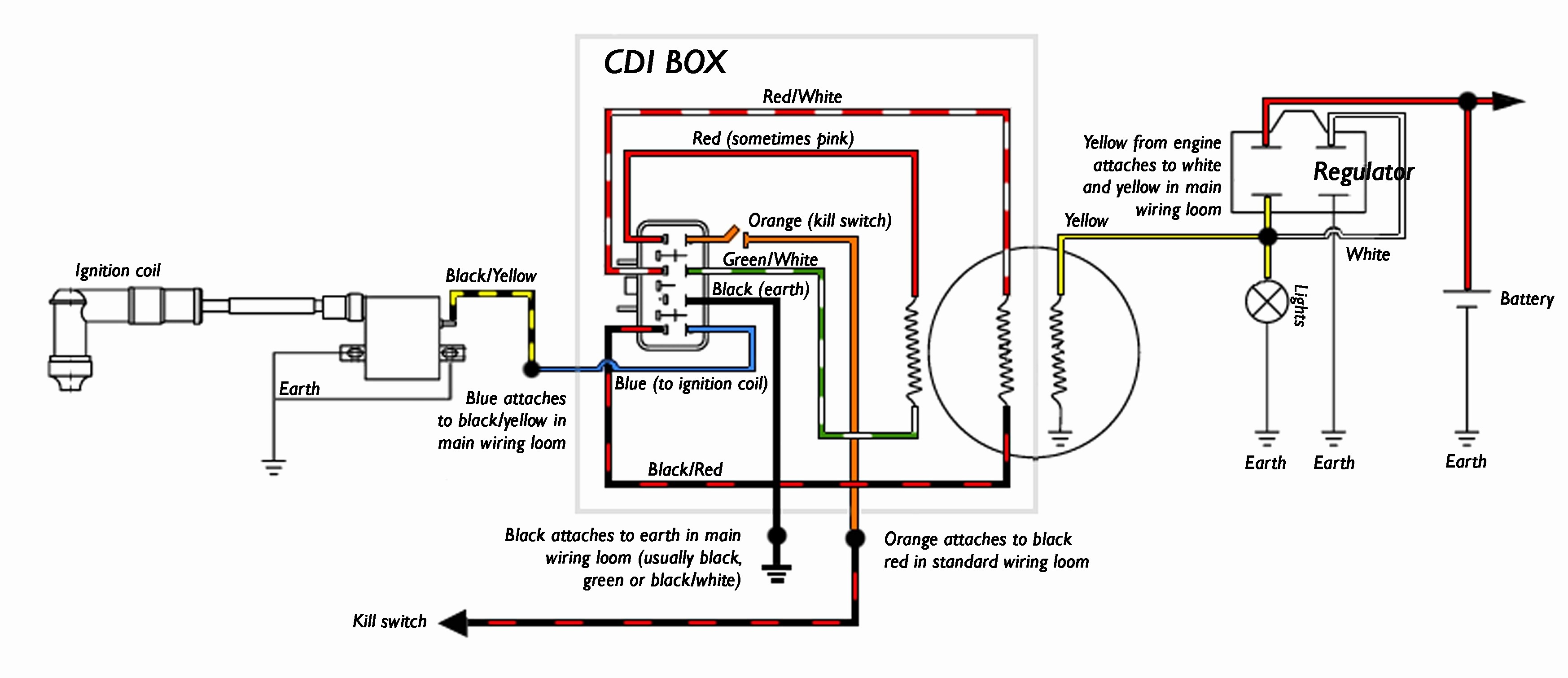 5 Wire Cdi Wiring Diagram