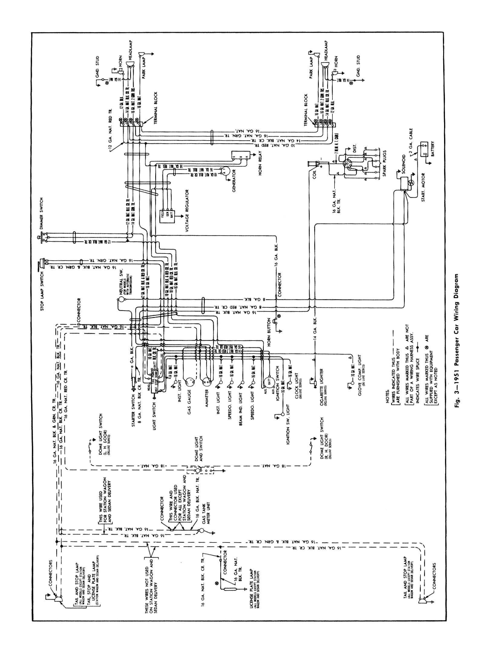 Wiring Diagram 1990 Club Car Golf Cart Fresh Wiring Diagram for 1949 ford Carbon Phase Diagram