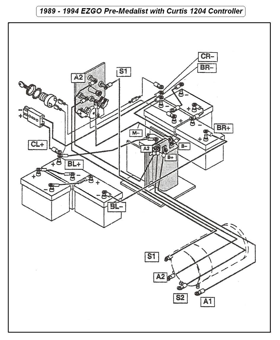 Golf Cart Battery Wiring Diagram Ez Go Discrd Me With Ezgo Club Car