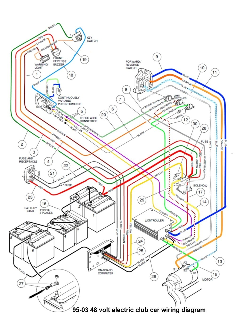 Club Car 48 Volt Wiring Diagram Picture Wiring Diagram for A 48 Volt Ez Go