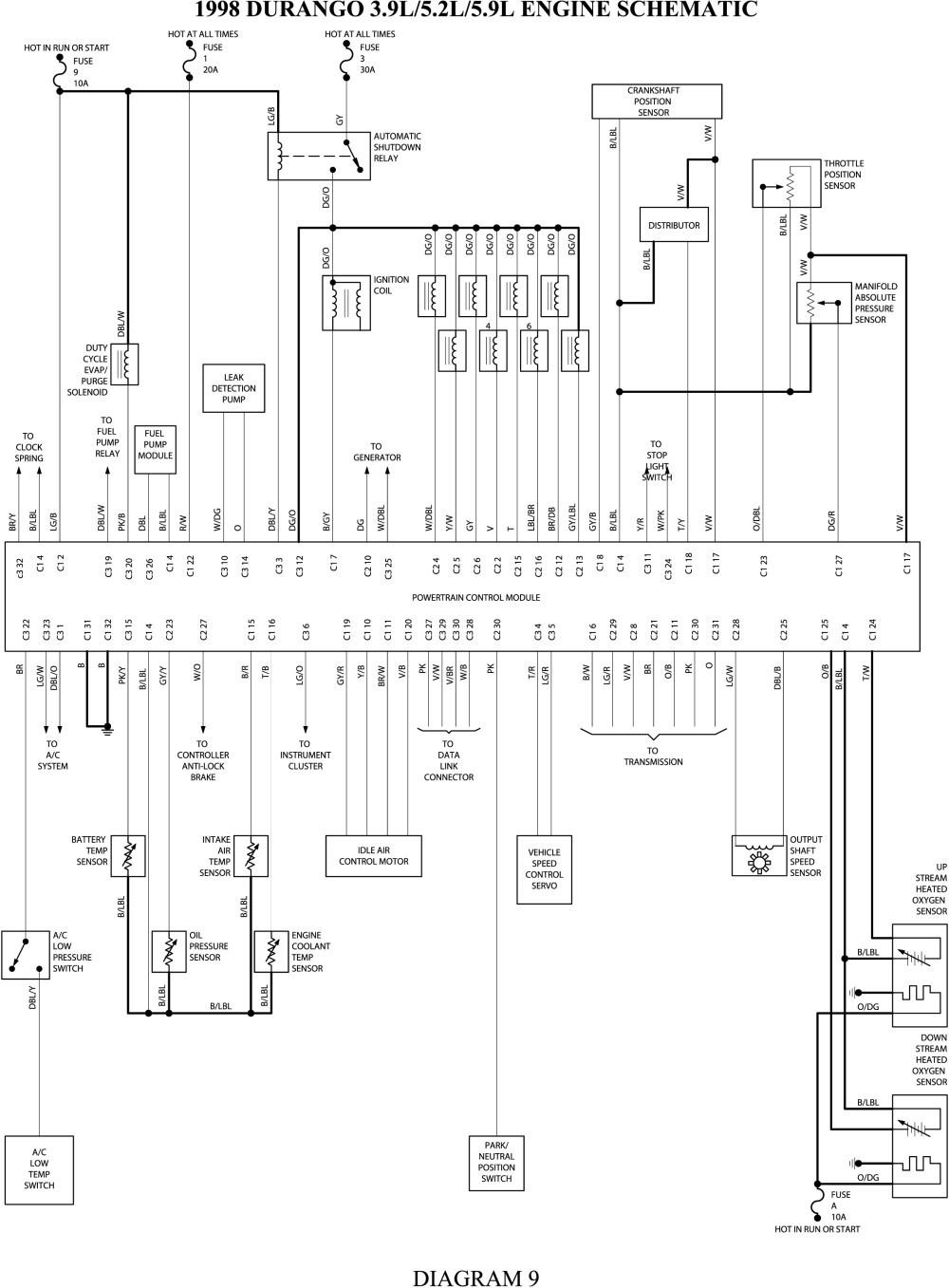 Wiring Harness For 1993 Dodge Dakota : Elegant dodge dakota wiring diagram