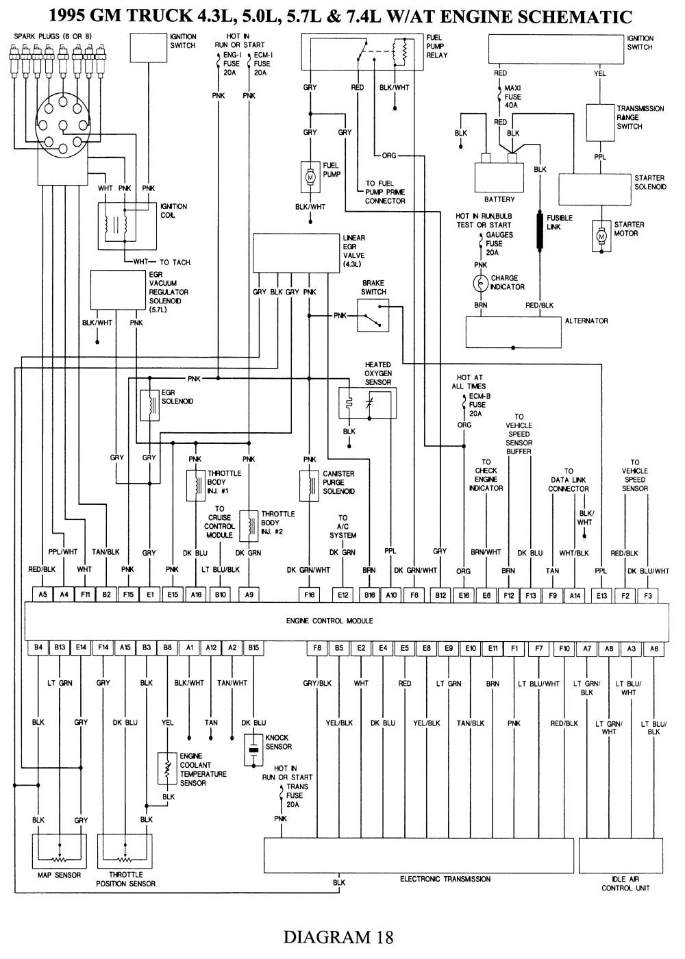 1995 Chevrolet Silverado Wiring Diagram Wire Center • Tail Light Wiring Diagram 1995 Chevy Truck