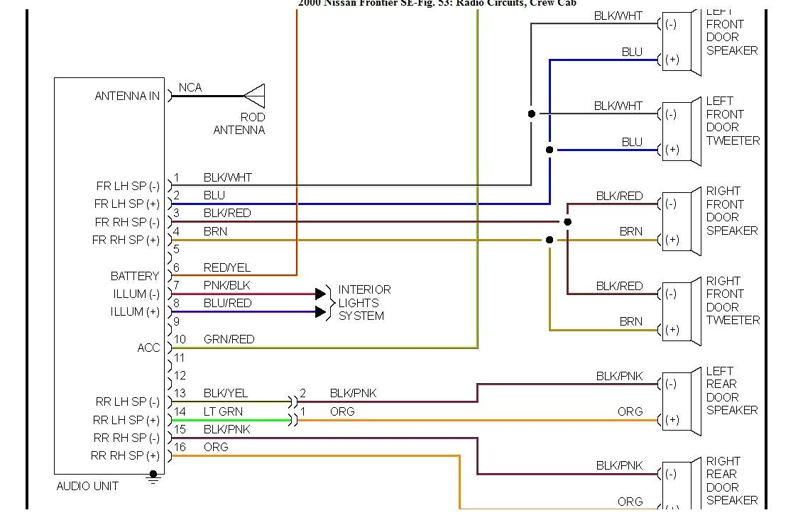 besides nissan altima stereo wiring diagram likewise nissan frontier rh recored co