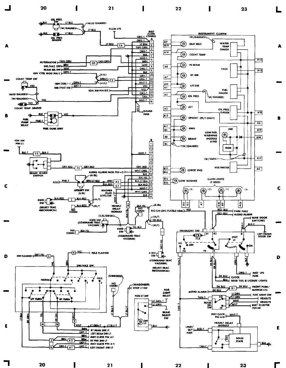 Jeep Cj7 Wiring Diagram Dual Fan Relay - Wiring Diagrams Hidden Fans For Ford Contour Wiring Diagram on