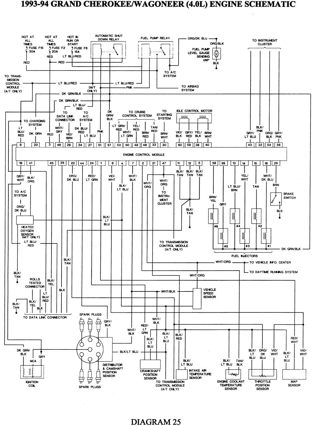 2001 Jeep Cherokee Wiring Diagram Electrical Schematics 91 Wrangler 5a9dfe6bc252e On Tail Light Everything You Need To Blower Fan