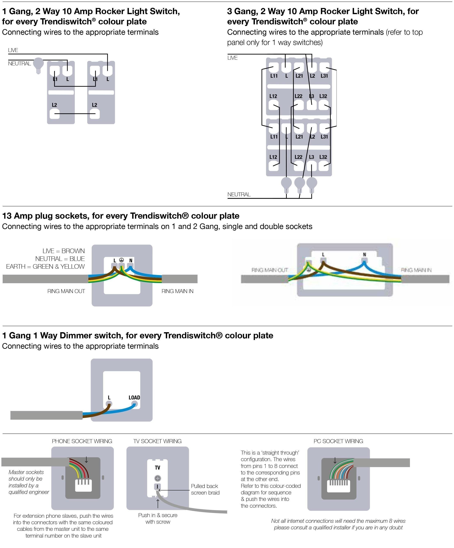 Light socket Wiring Diagram Australia Inspirationa Light socket Wiring Diagram Two Way Switch Wiring Diagram Nz